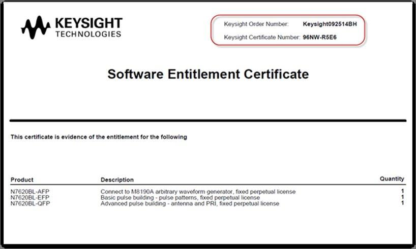 The bottom half has general instructions on how to for Software license certificate template